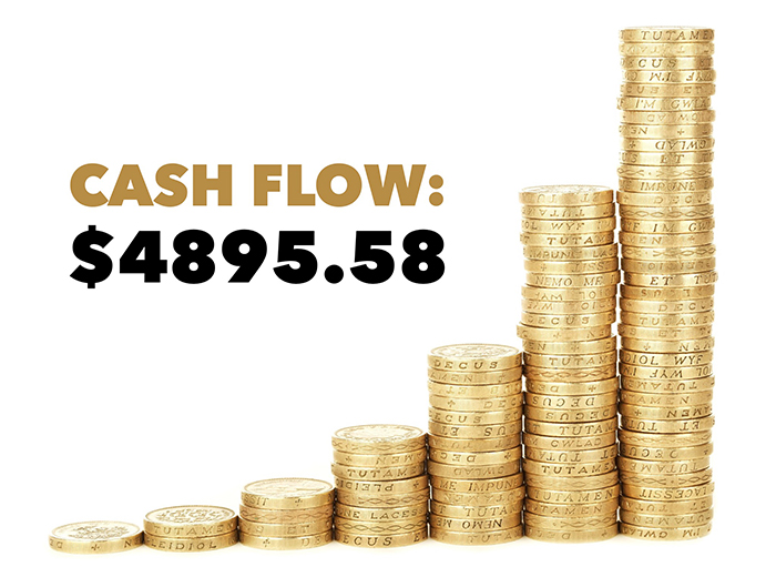 This is the total cash flow, after paying all expenses including the mortgage, for my real estate investments. This is passive income that covers just one month, December 2015.