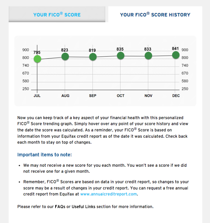 What Is A Good Credit Score For A Car Loan >> Will Getting A Car Loan Improve Your Credit Score Heck No