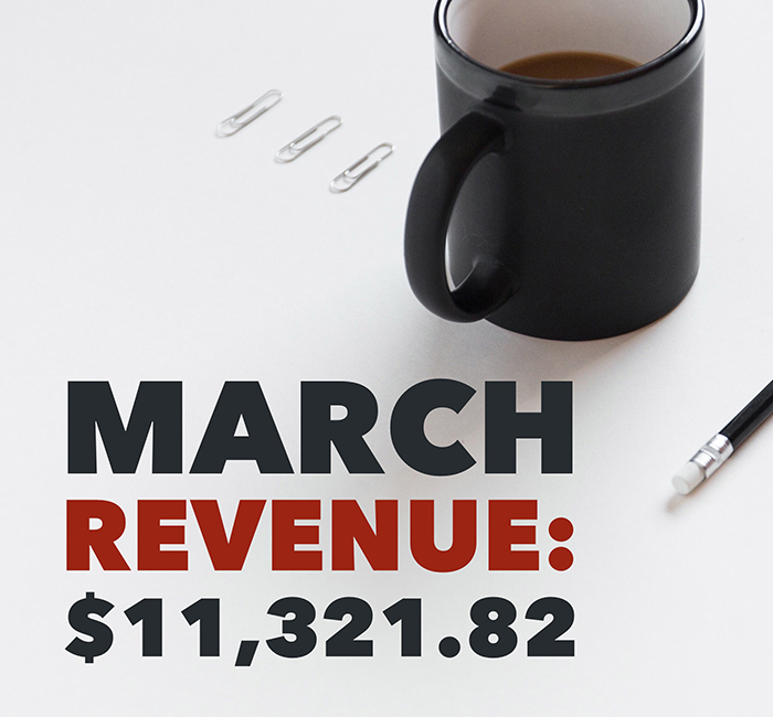 March real estate investment income revenue