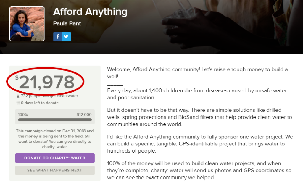Screenshot of final tally ($21,978) for Afford Anything charity:water fundraising campaign
